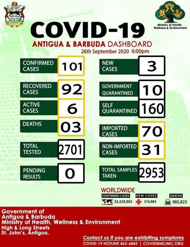 COVID-19 UPDATE 27/09/2020