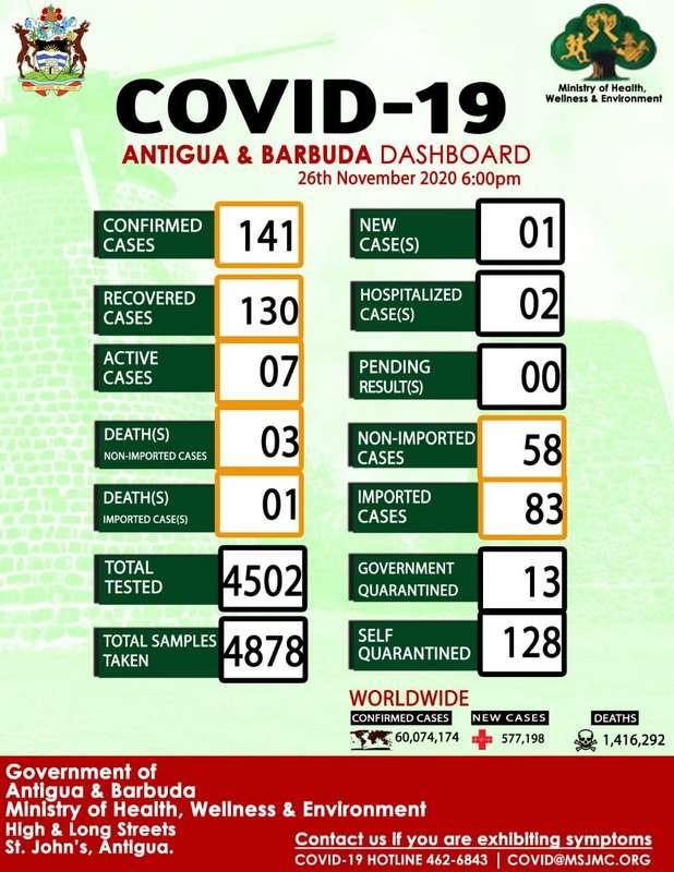 COVID-19 UPDATE 26/11/2020